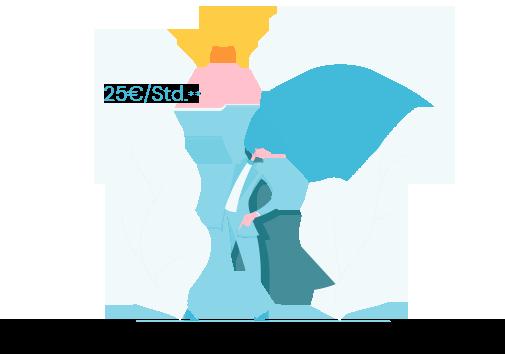 WordPress Homepage erstellen lassen